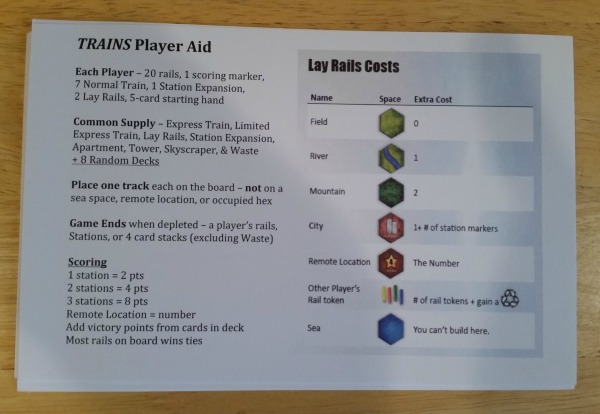 Player aids don't come with the base game.  A friend of mine made these up using information listed in the rulebook.